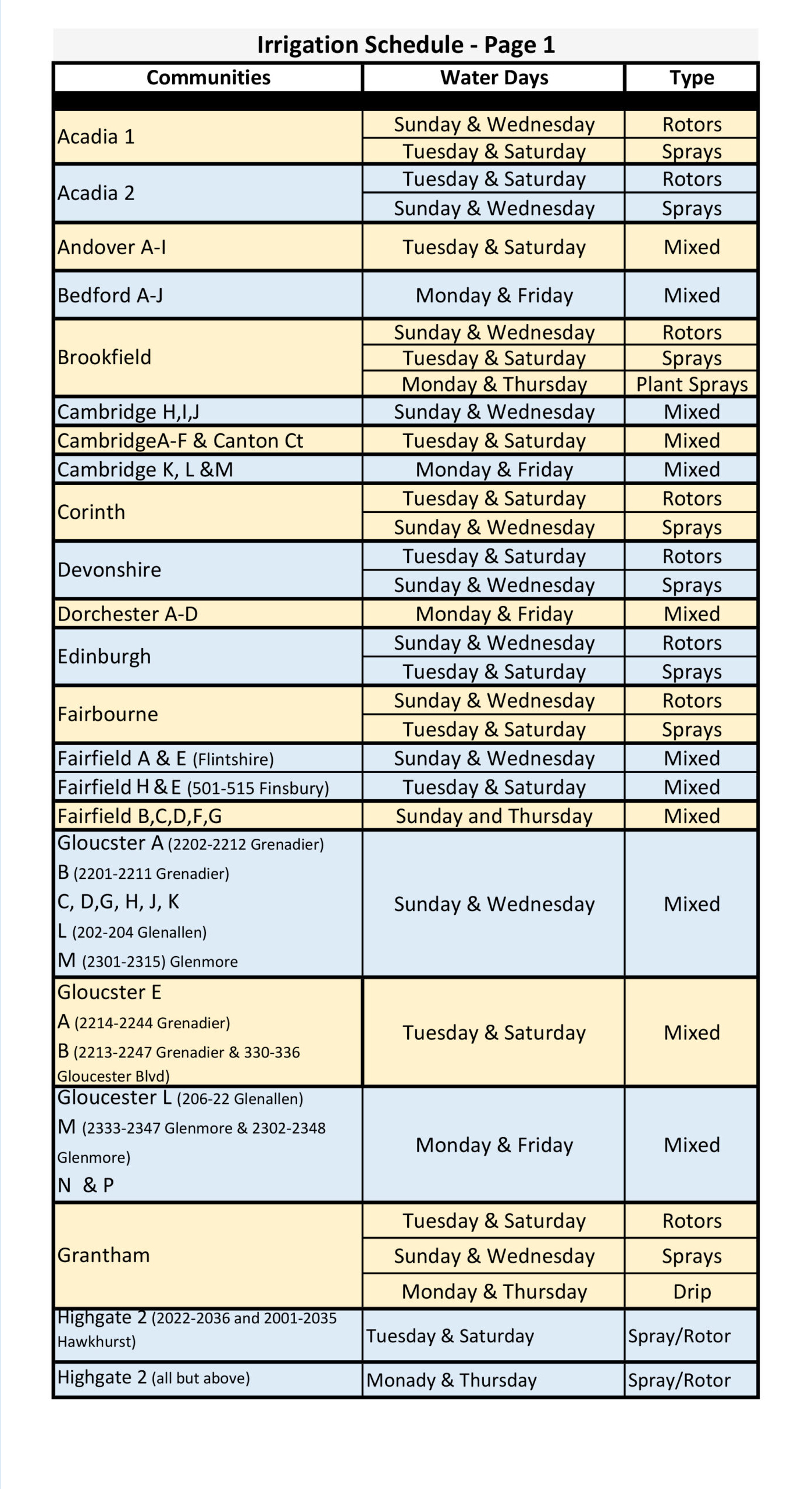 Irrigation-Schedule-page-1-scaled