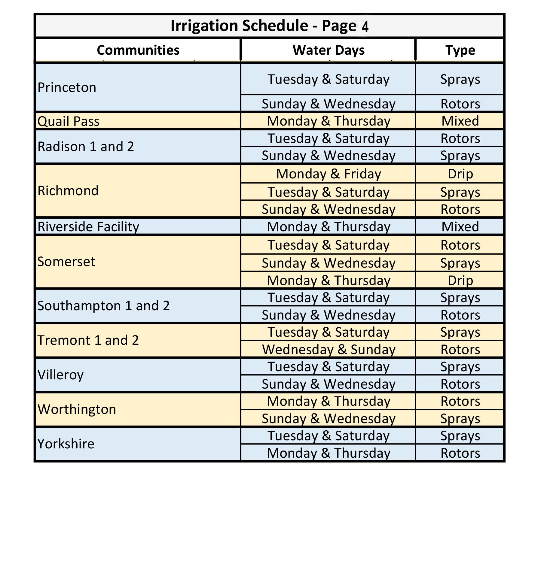 Irrigation Schedule page 4